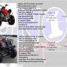 ATV 125cc P65K , 150cc P70K